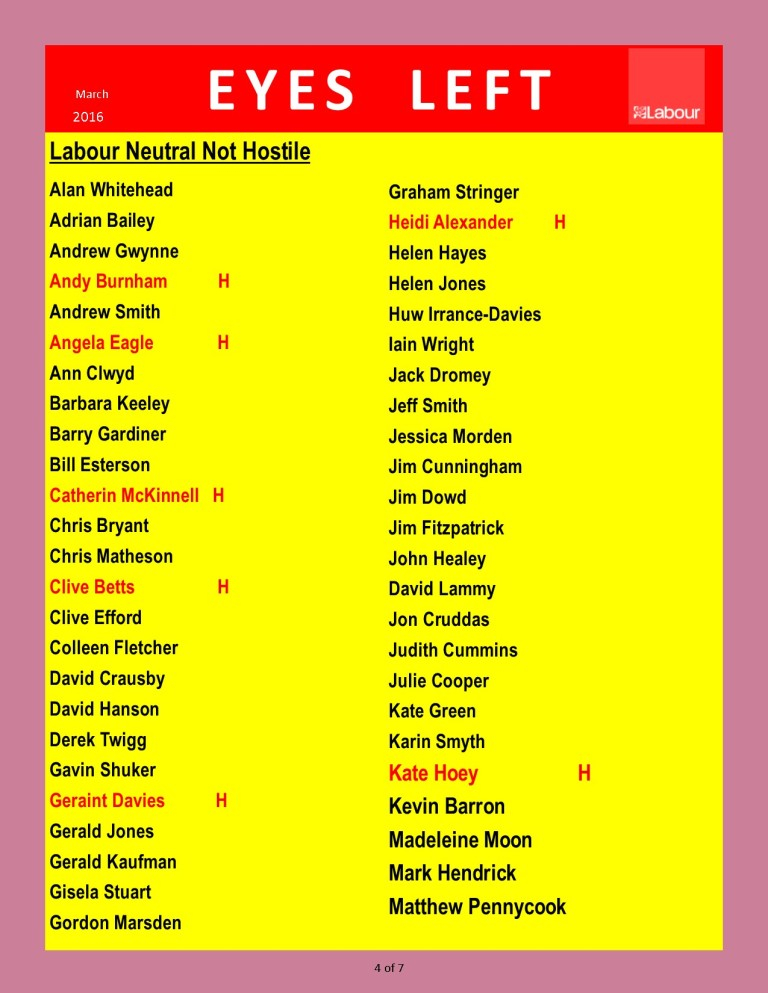 Publication1 Labour Party Loyalty list from Cameron 4 of 7