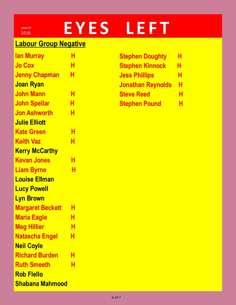 Publication1 Labour Party Loyalty list from Cameron 6 of 7