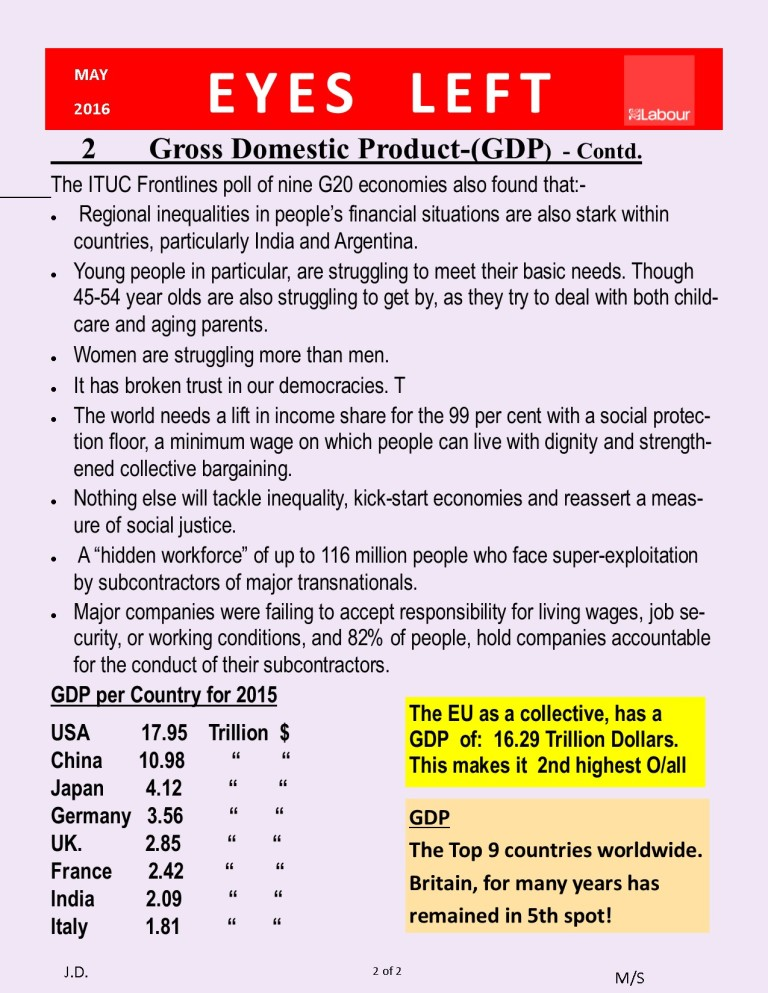 Publication1  GDP 2 of 2
