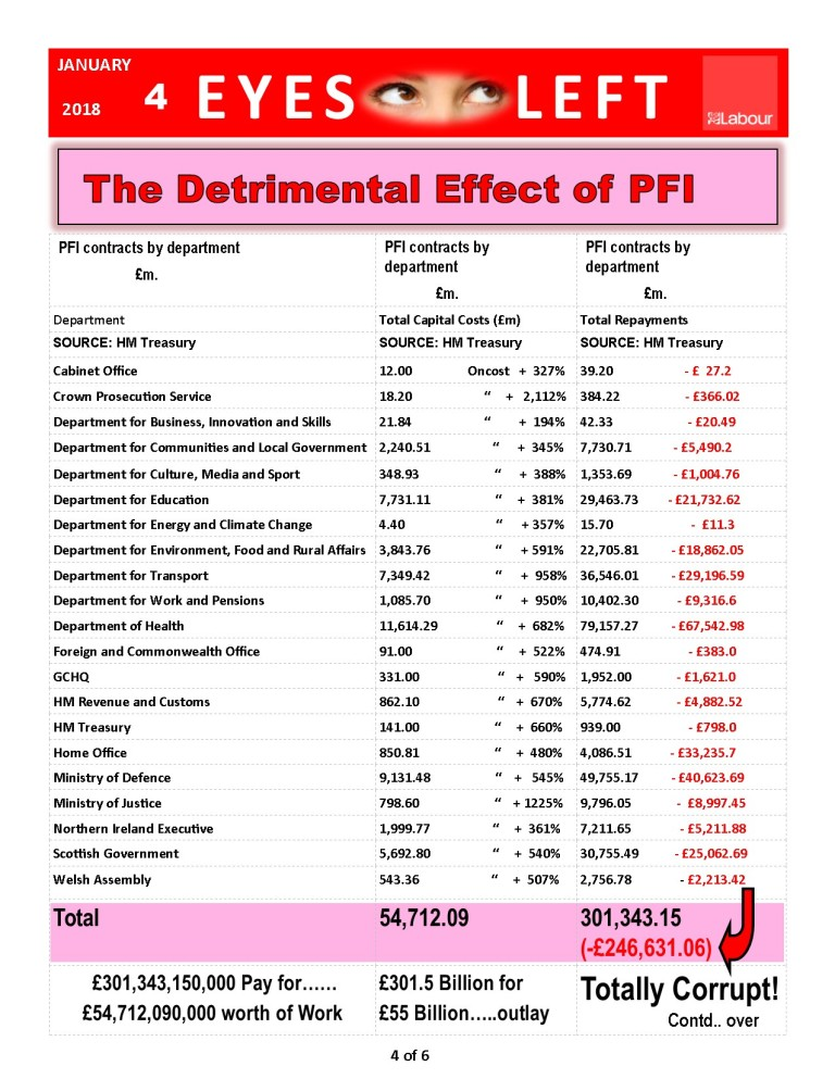 Publication1 Eyes Left PFI Rip offs 4 of 6