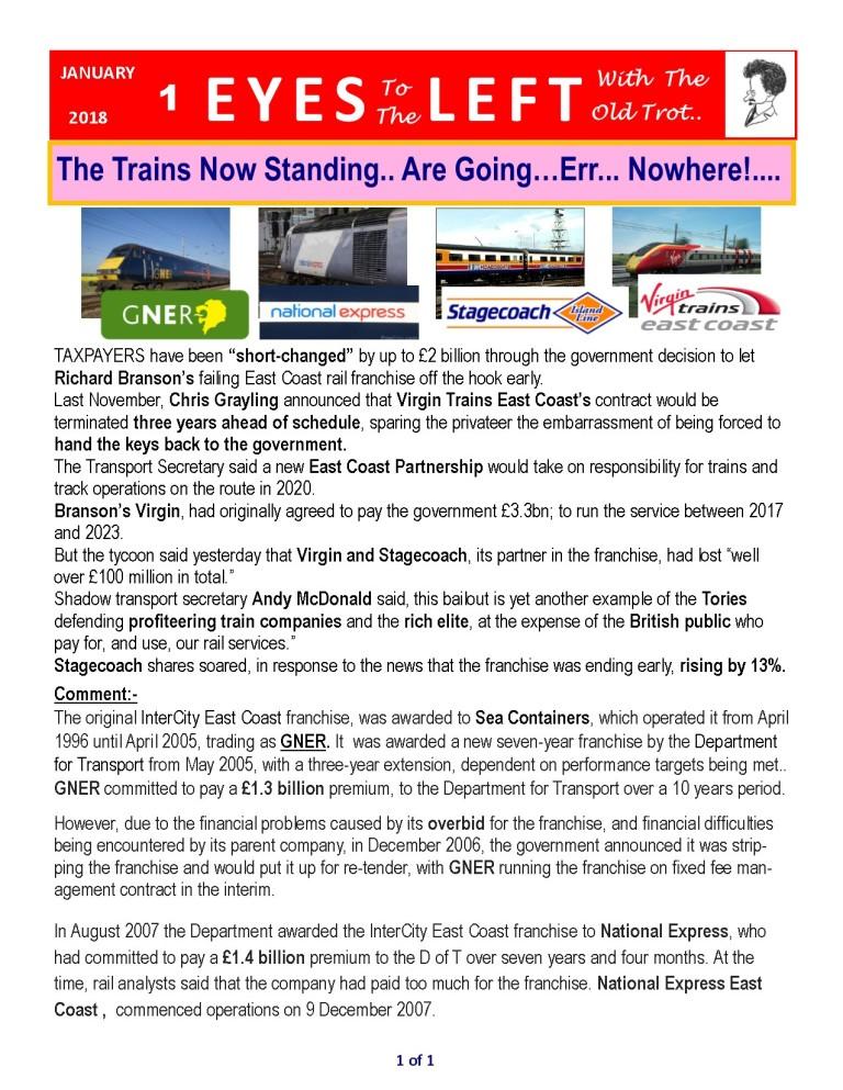 Publication1 Eyes Left Rail Franchises 1 of 3
